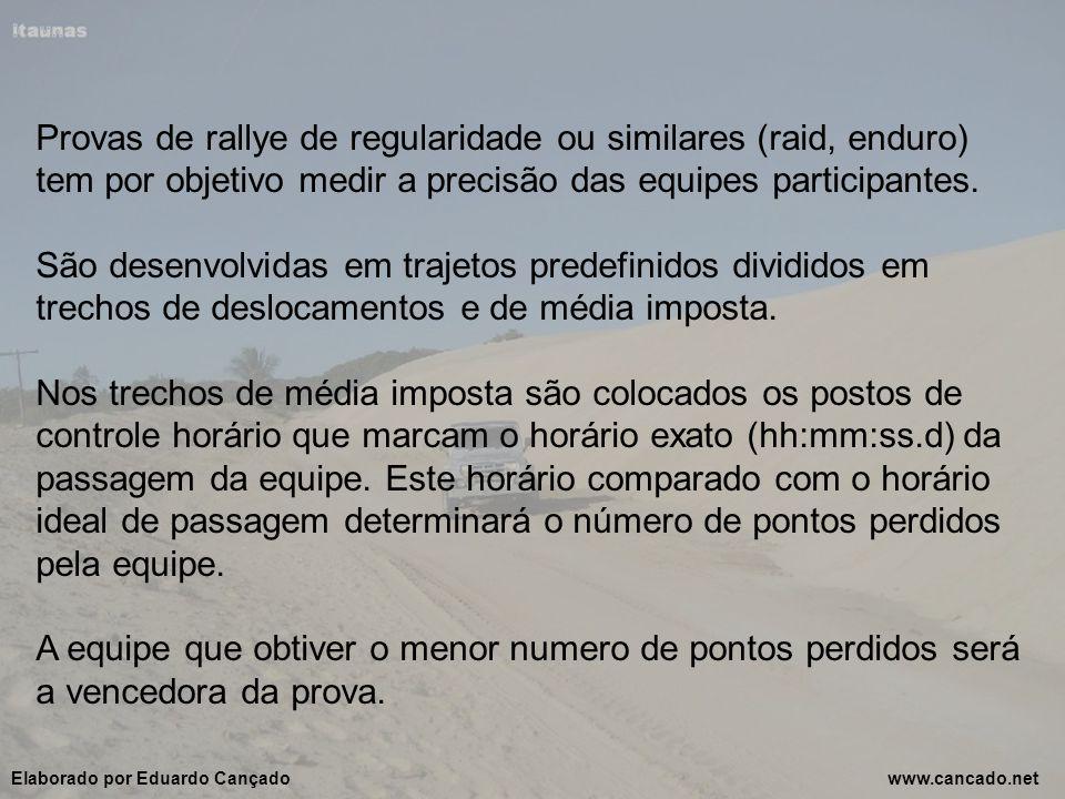 Provas de rallye de regularidade ou similares (raid, enduro) tem por objetivo medir a precisão das equipes participantes.