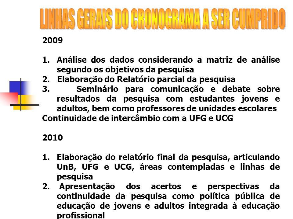 LINHAS GERAIS DO CRONOGRAMA A SER CUMPRIDO