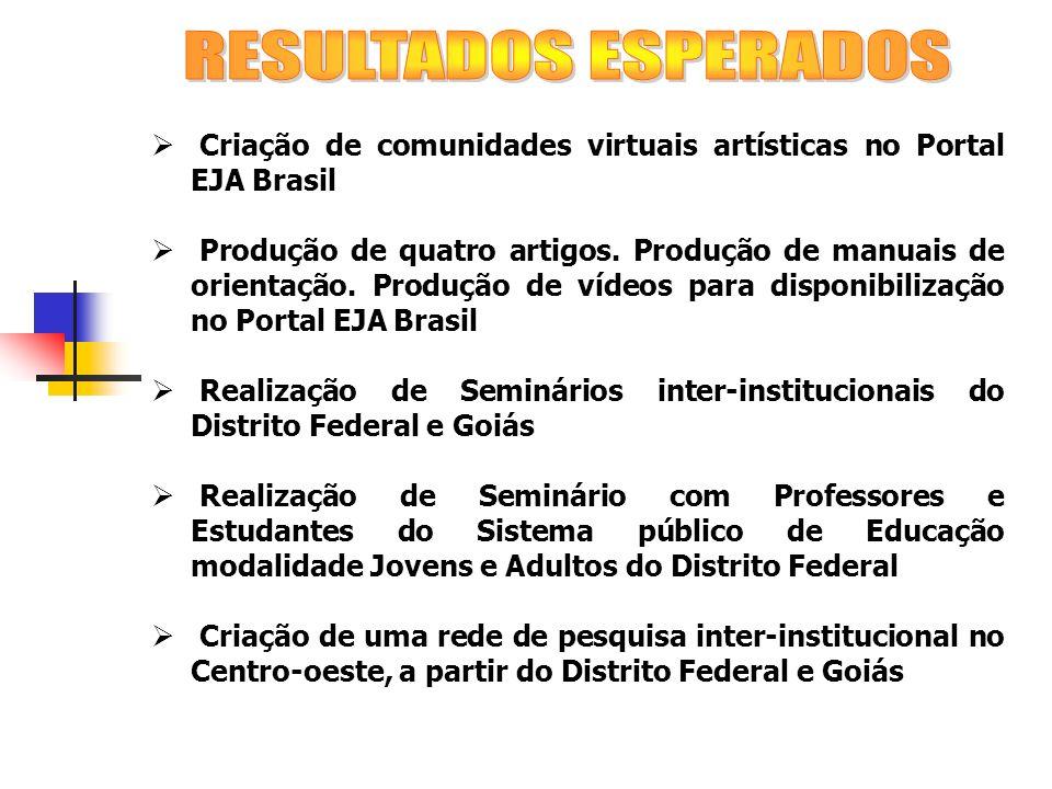 RESULTADOS ESPERADOS Criação de comunidades virtuais artísticas no Portal EJA Brasil.