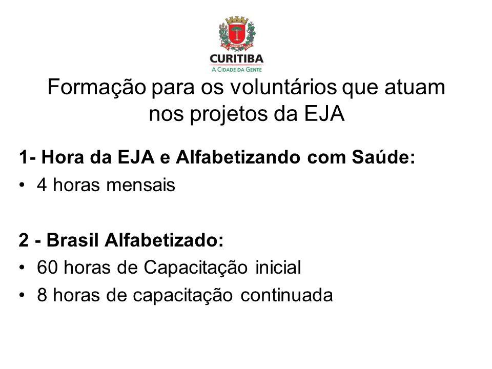 Formação para os voluntários que atuam nos projetos da EJA