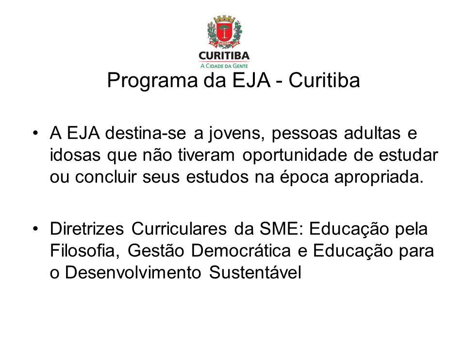 Programa da EJA - Curitiba