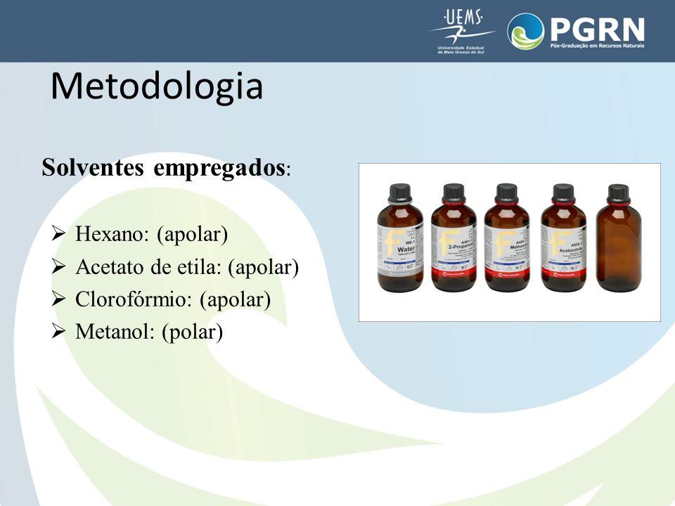 Metodologia Solventes empregados: Hexano: (apolar)