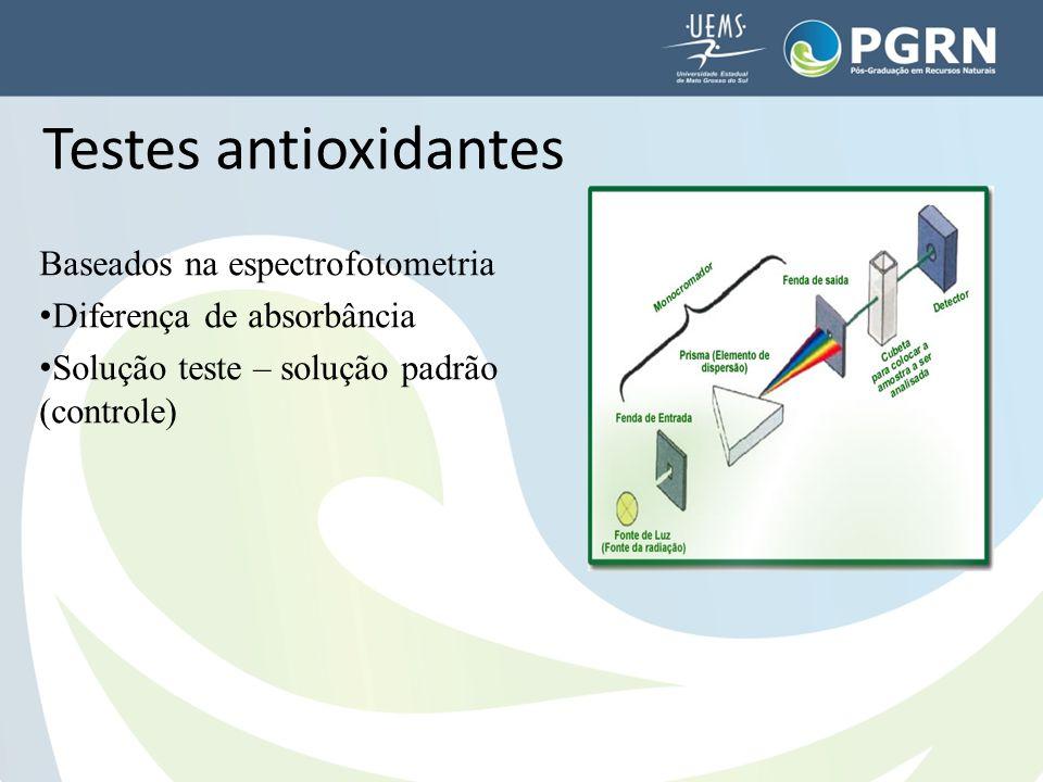 Testes antioxidantes Baseados na espectrofotometria