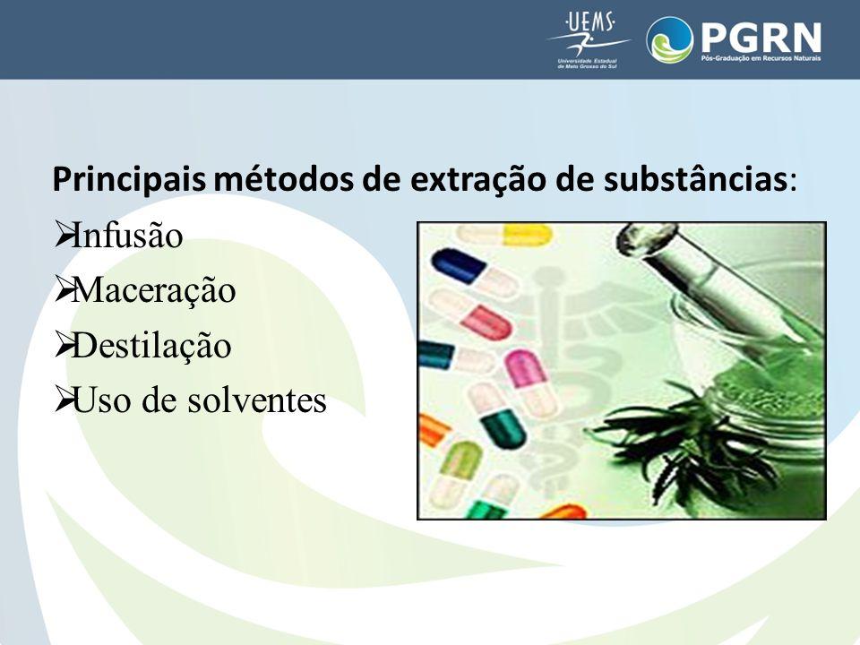 Principais métodos de extração de substâncias: