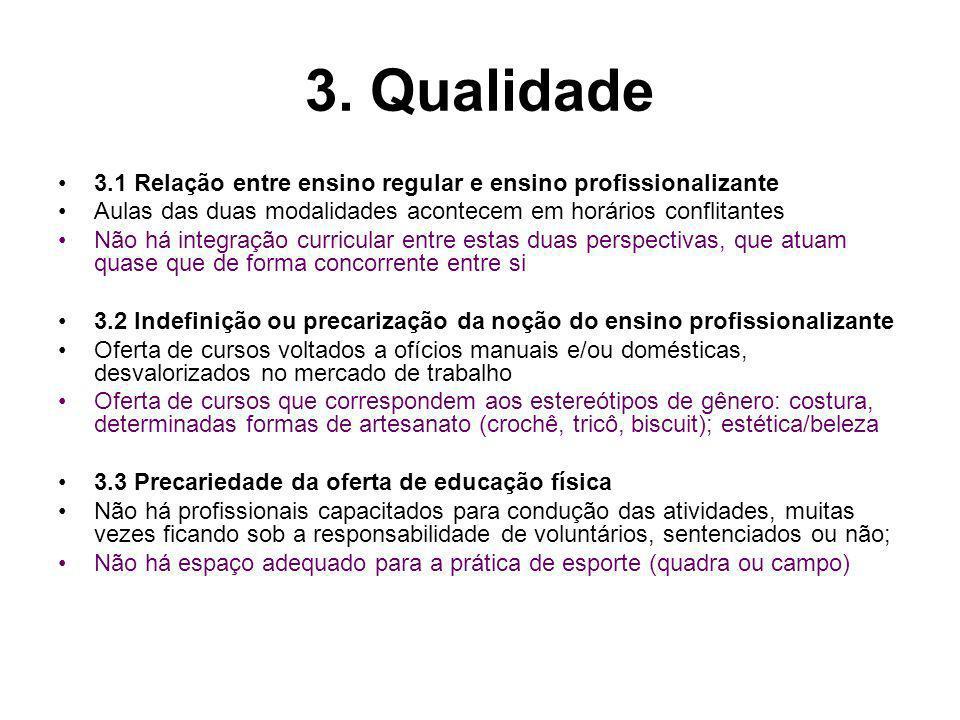3. Qualidade 3.1 Relação entre ensino regular e ensino profissionalizante. Aulas das duas modalidades acontecem em horários conflitantes.