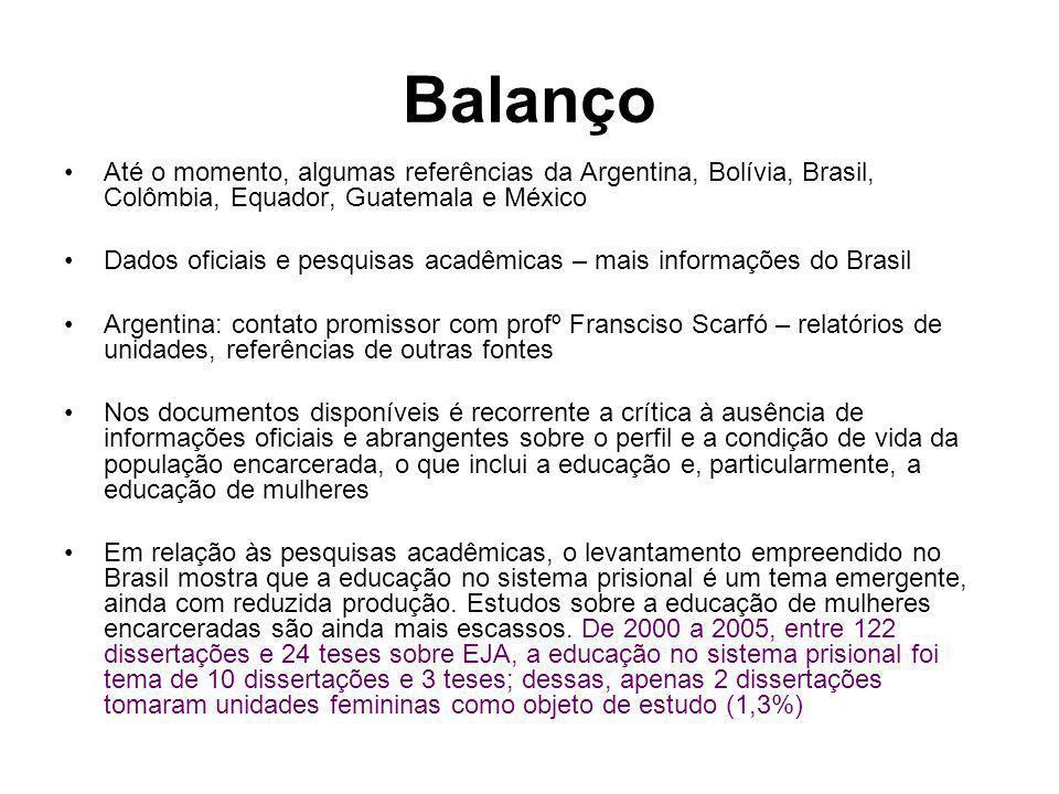 Balanço Até o momento, algumas referências da Argentina, Bolívia, Brasil, Colômbia, Equador, Guatemala e México.