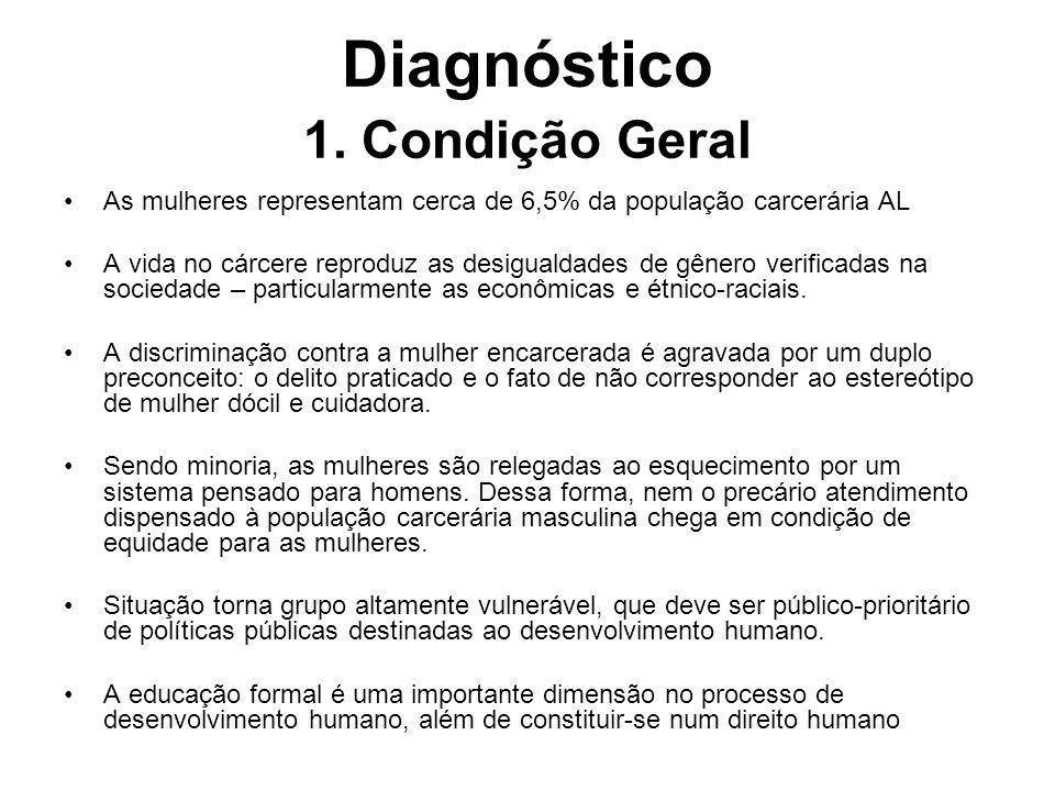 Diagnóstico 1. Condição Geral