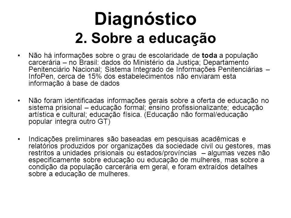 Diagnóstico 2. Sobre a educação