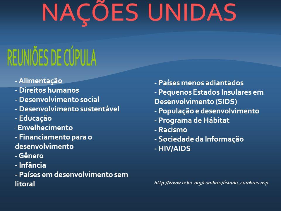 - Desenvolvimento social - Desenvolvimento sustentável - Educação