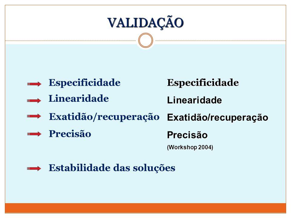 VALIDAÇÃO Especificidade Especificidade Linearidade
