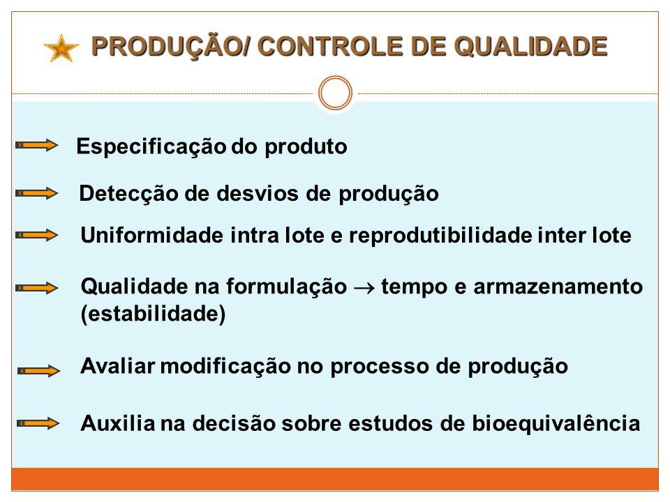 PRODUÇÃO/ CONTROLE DE QUALIDADE