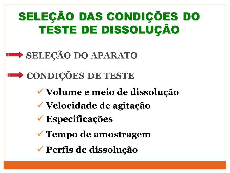 SELEÇÃO DAS CONDIÇÕES DO TESTE DE DISSOLUÇÃO