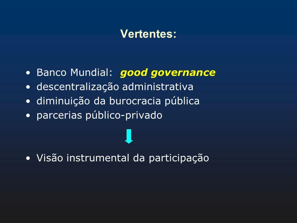 Vertentes: Banco Mundial: good governance