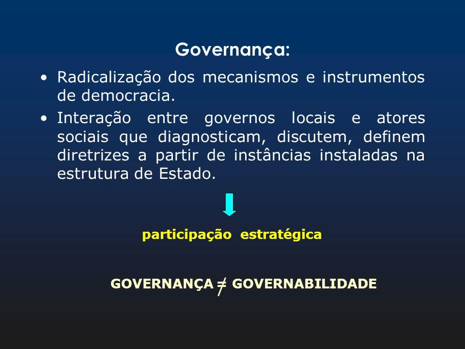 participação estratégica GOVERNANÇA = GOVERNABILIDADE