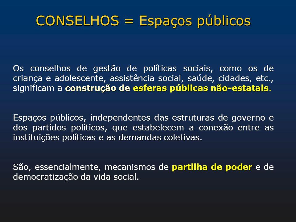CONSELHOS = Espaços públicos