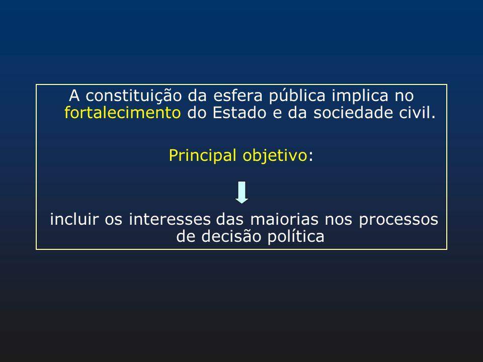 incluir os interesses das maiorias nos processos de decisão política