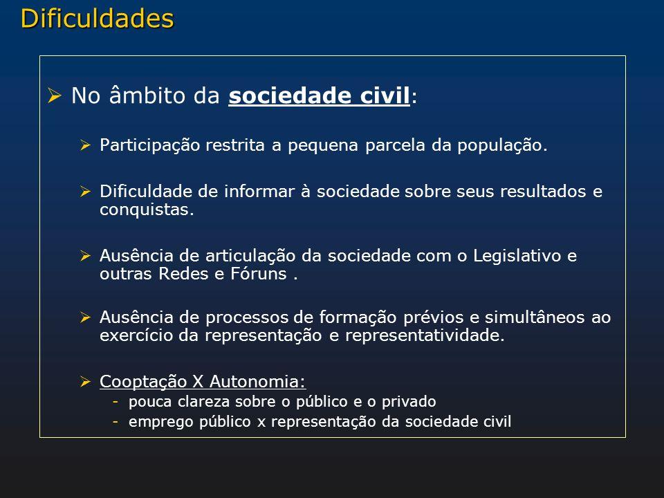Dificuldades No âmbito da sociedade civil: