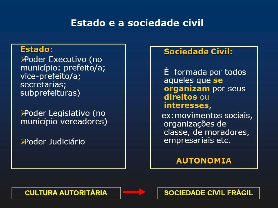 Estado e a sociedade civil