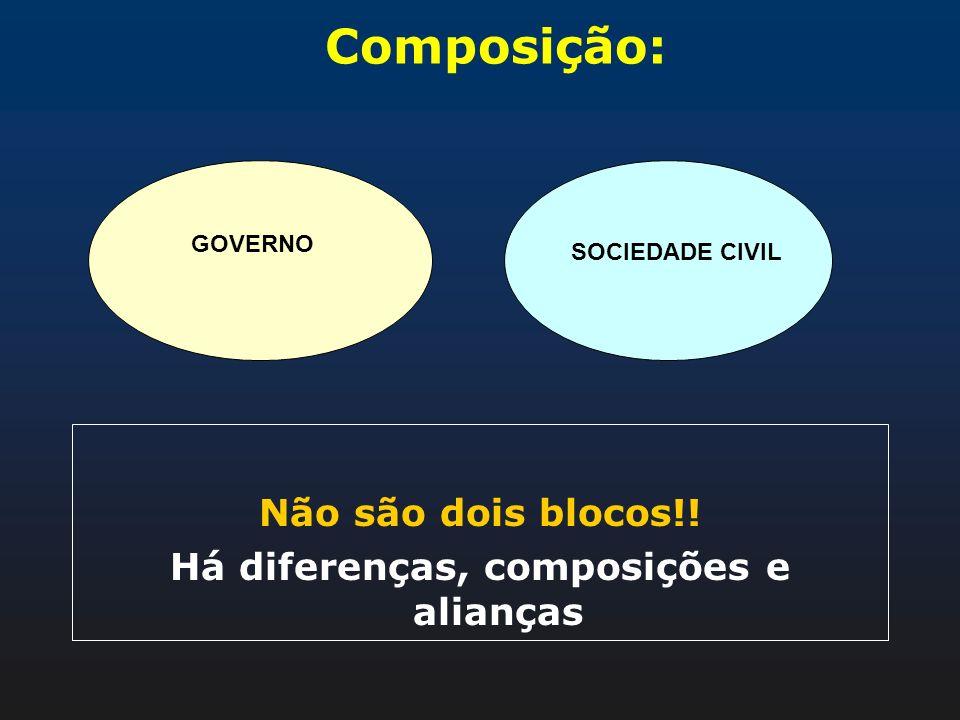 Há diferenças, composições e alianças