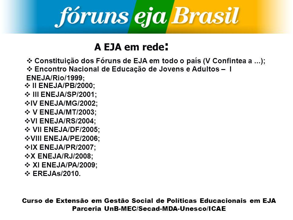 Constituição dos Fóruns de EJA em todo o país (V Confintea a ...);