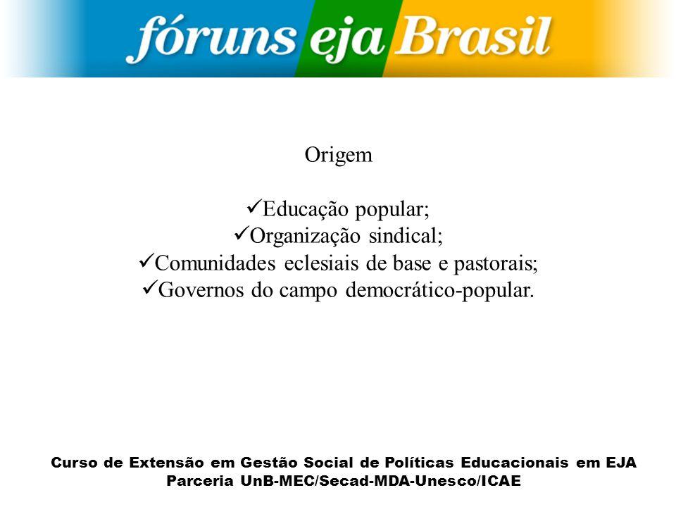 Organização sindical; Comunidades eclesiais de base e pastorais;