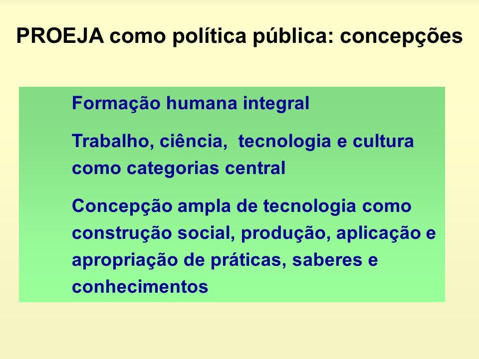 PROEJA como política pública: concepções