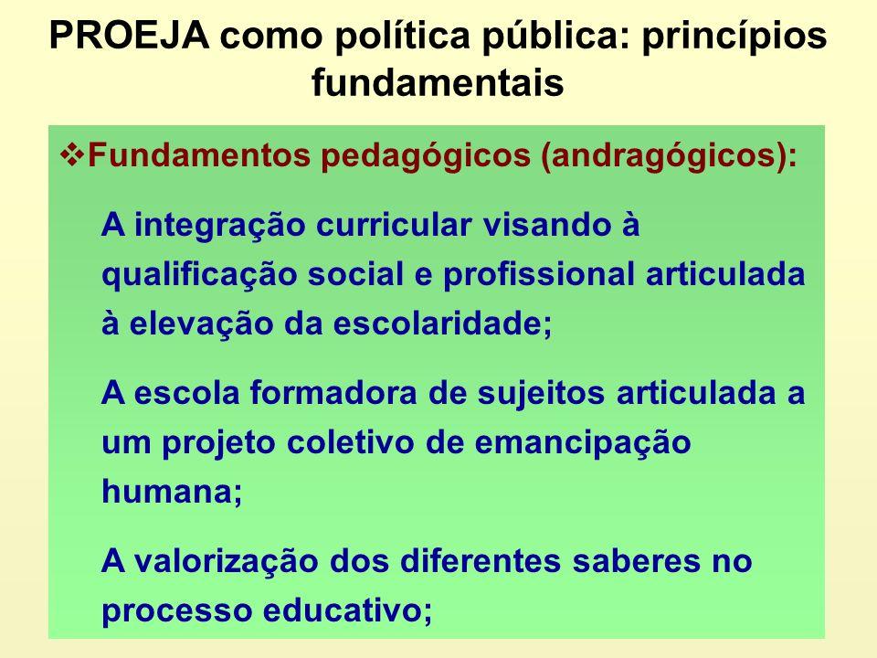 PROEJA como política pública: princípios fundamentais