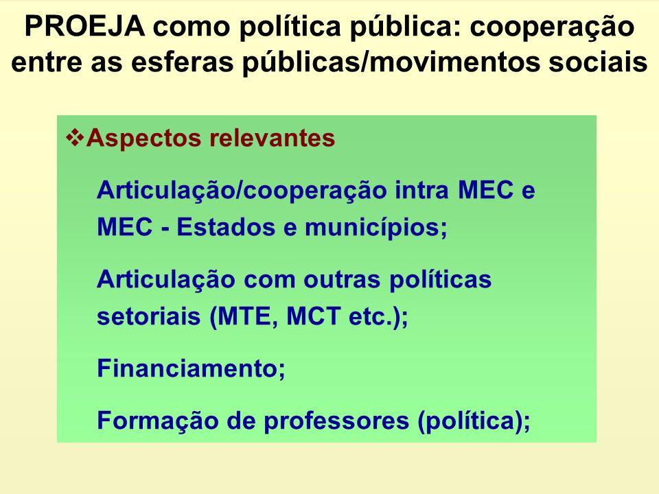PROEJA como política pública: cooperação entre as esferas públicas/movimentos sociais