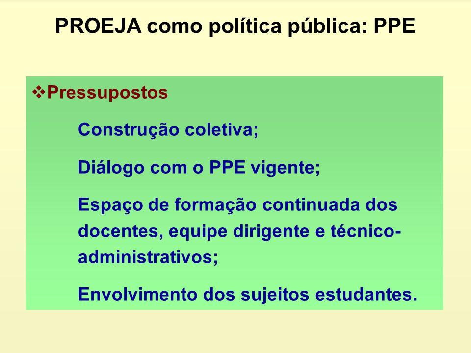 PROEJA como política pública: PPE