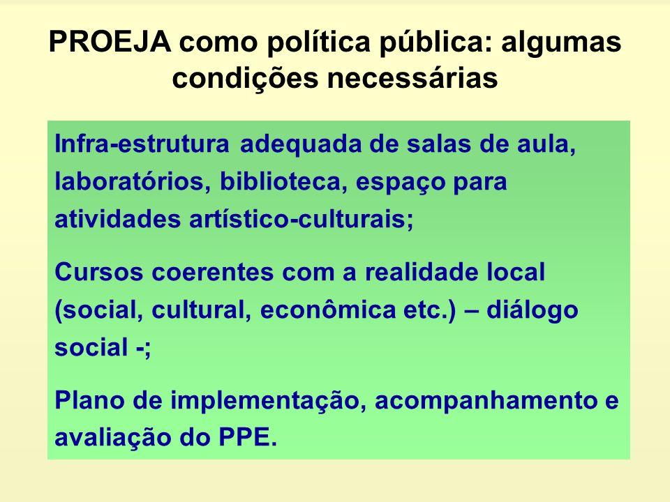 PROEJA como política pública: algumas condições necessárias
