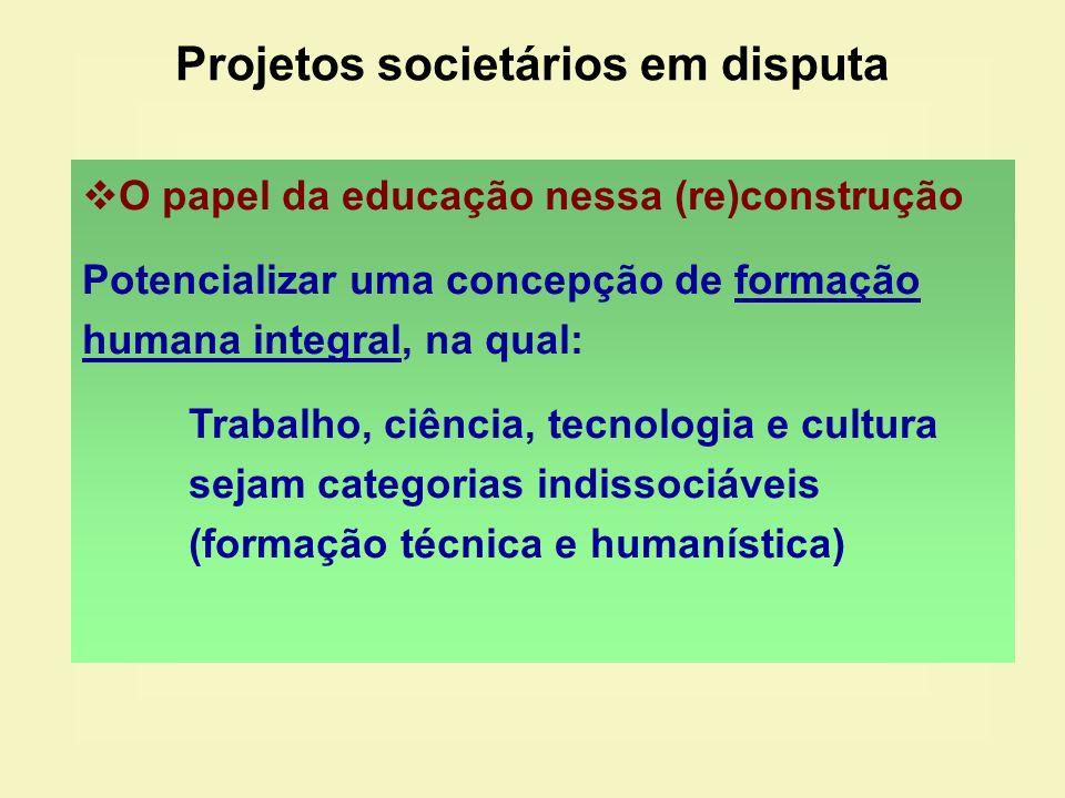Projetos societários em disputa
