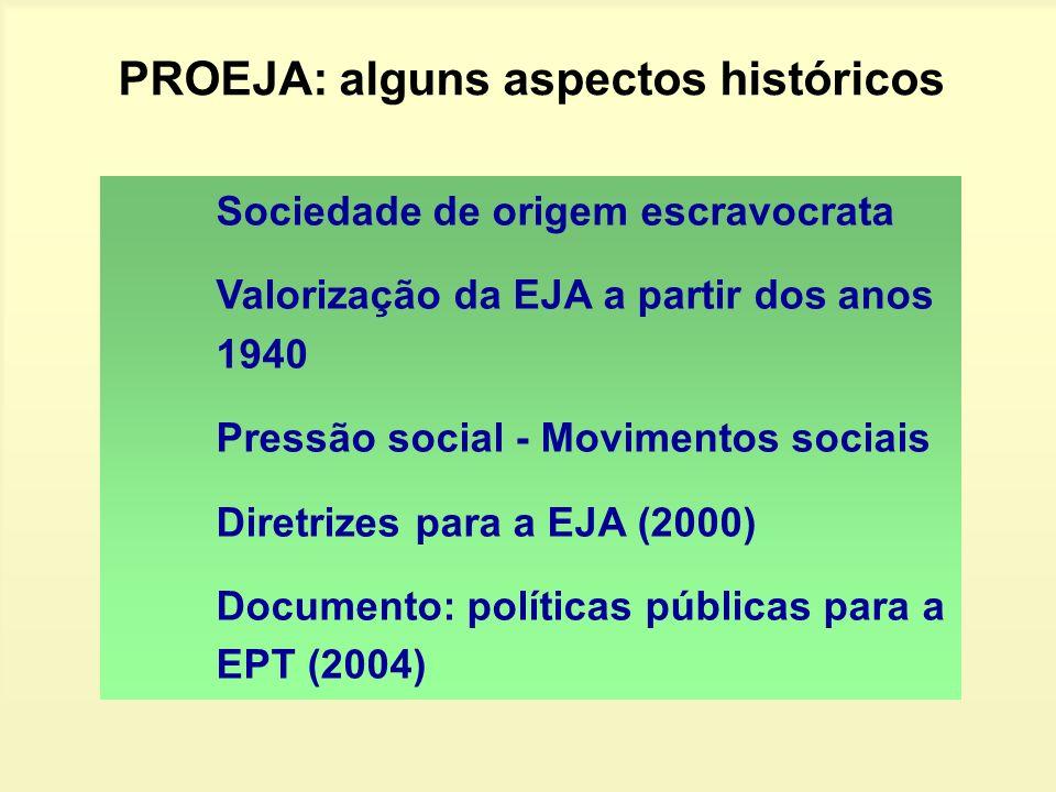 PROEJA: alguns aspectos históricos