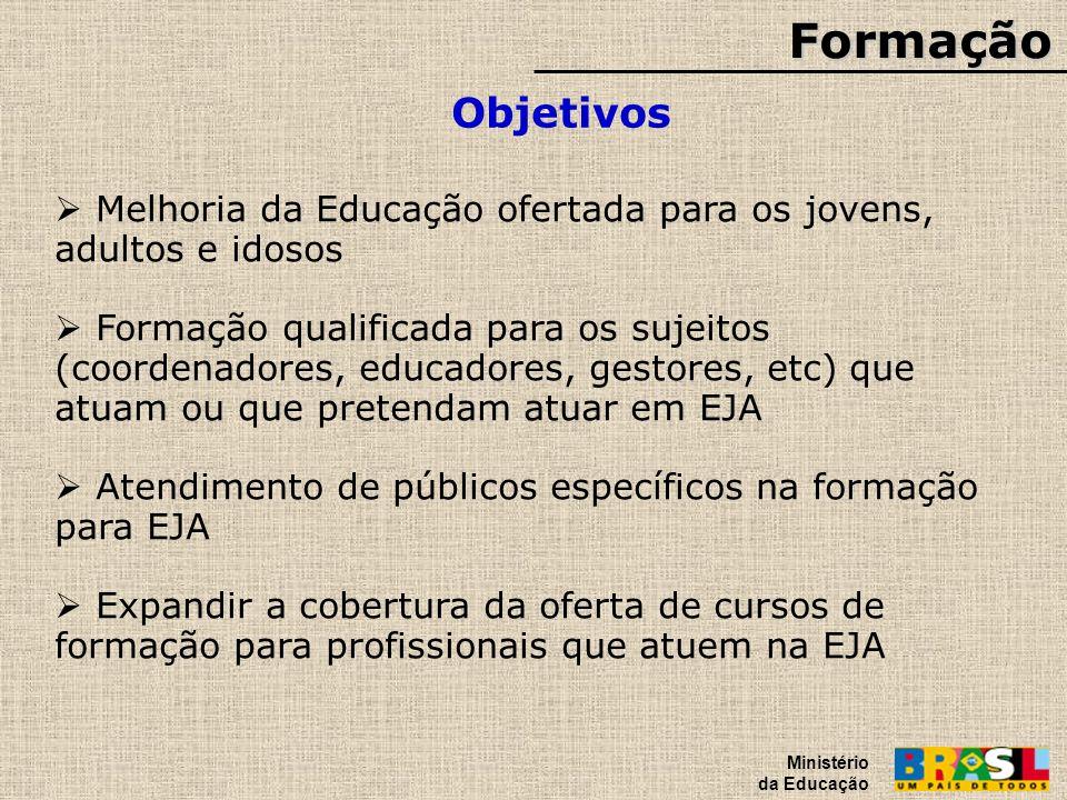 Formação Ministério da Educação. Objetivos. Melhoria da Educação ofertada para os jovens, adultos e idosos.