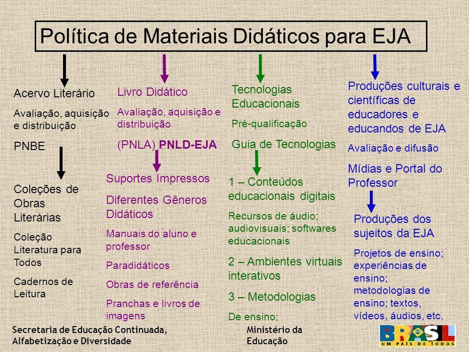 Política de Materiais Didáticos para EJA