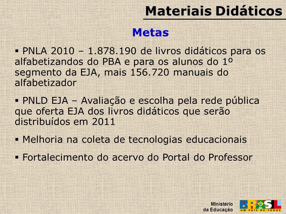 Materiais Didáticos Metas