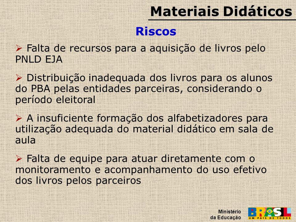 Materiais Didáticos Riscos