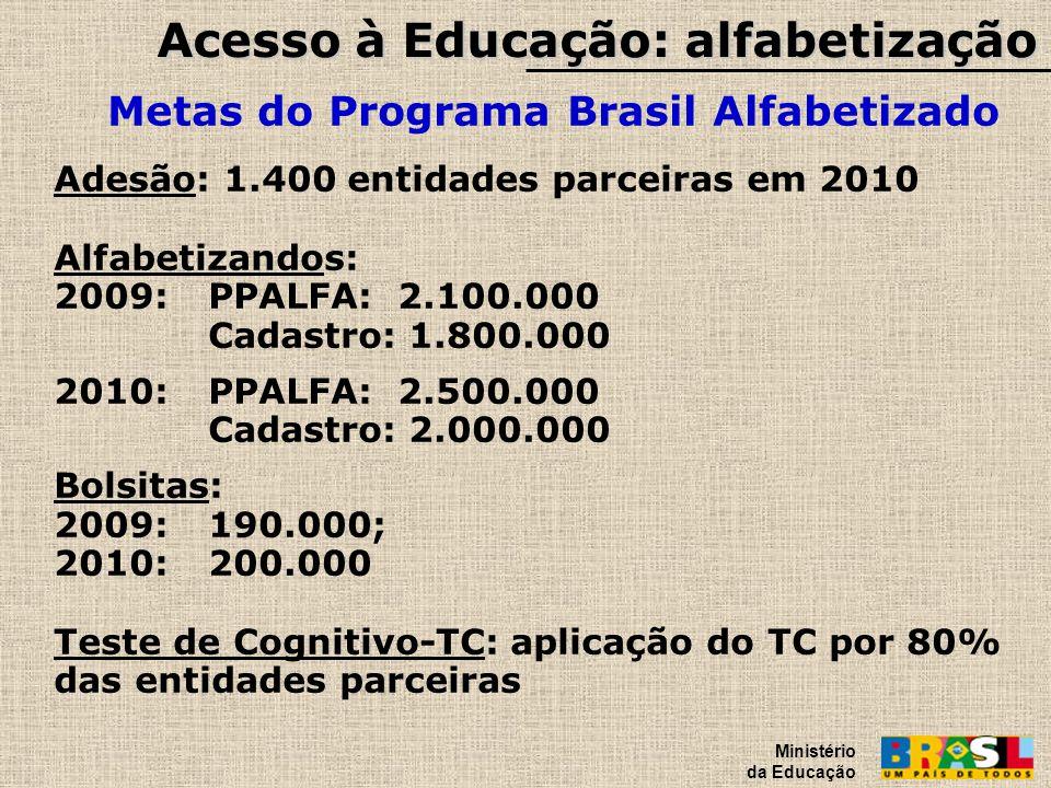 Acesso à Educação: alfabetização