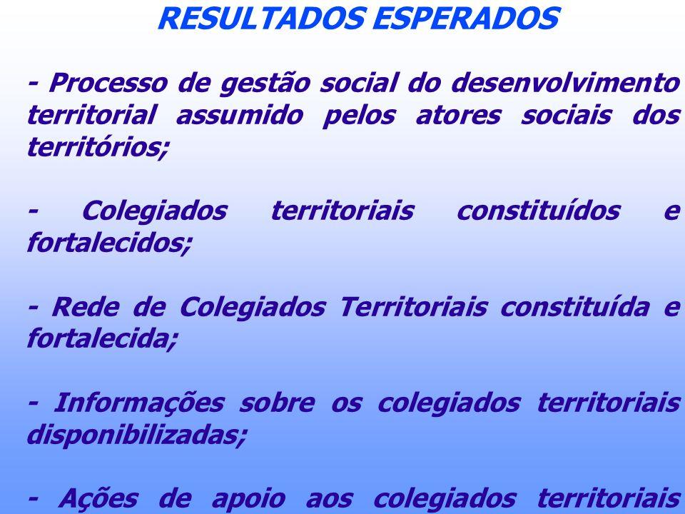 RESULTADOS ESPERADOS- Processo de gestão social do desenvolvimento territorial assumido pelos atores sociais dos territórios;