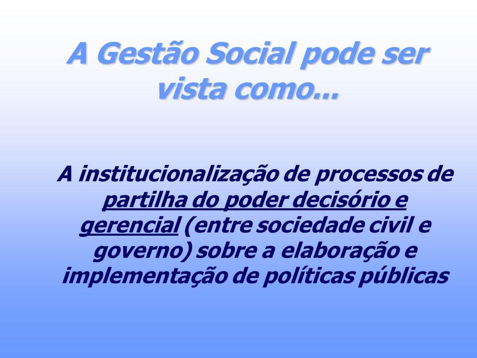 A Gestão Social pode ser vista como...