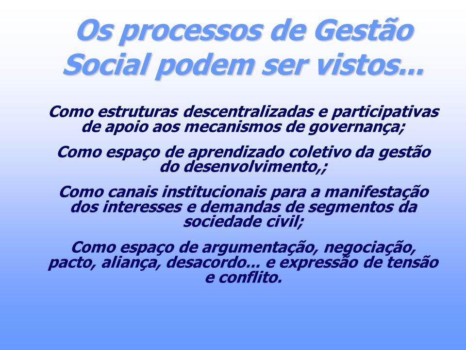 Os processos de Gestão Social podem ser vistos...