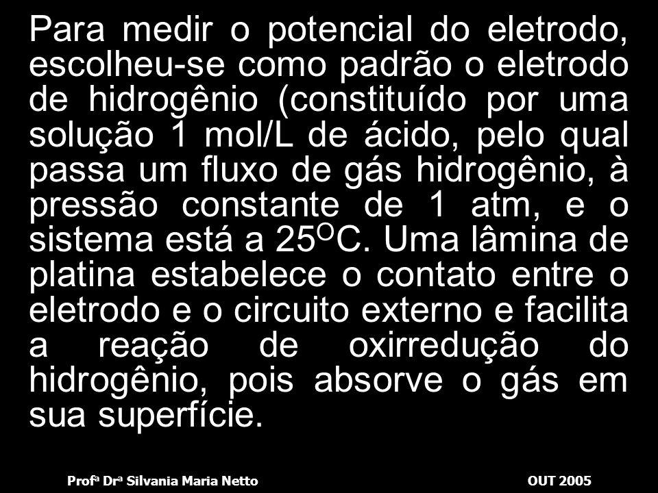 Para medir o potencial do eletrodo, escolheu-se como padrão o eletrodo de hidrogênio (constituído por uma solução 1 mol/L de ácido, pelo qual passa um fluxo de gás hidrogênio, à pressão constante de 1 atm, e o sistema está a 25OC.
