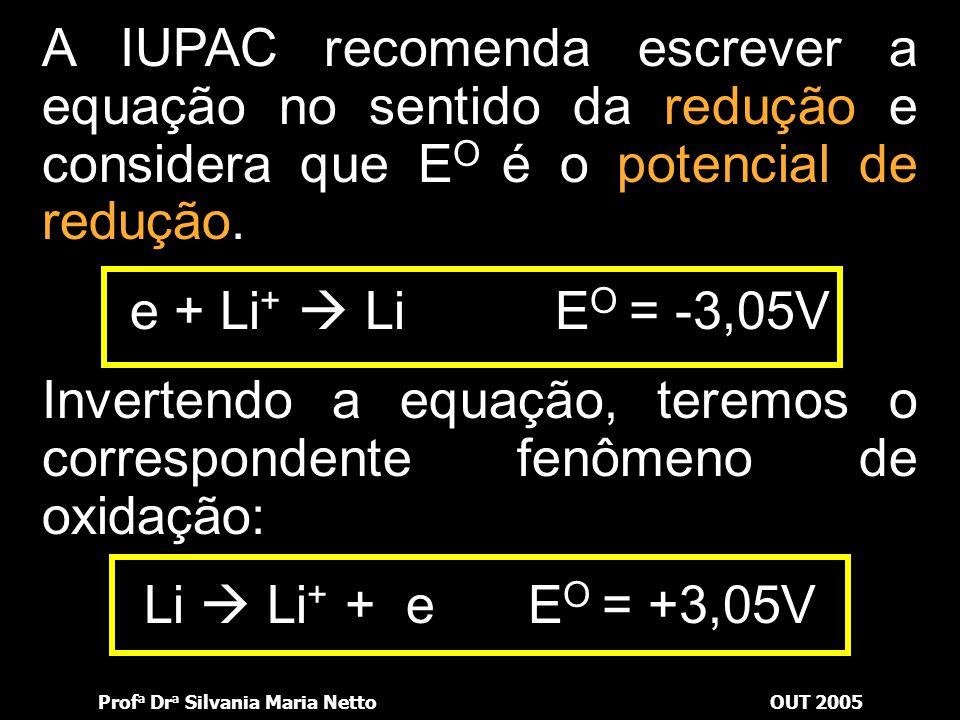 A IUPAC recomenda escrever a equação no sentido da redução e considera que EO é o potencial de redução.