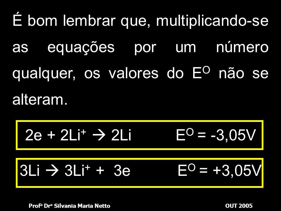 É bom lembrar que, multiplicando-se as equações por um número qualquer, os valores do EO não se alteram.