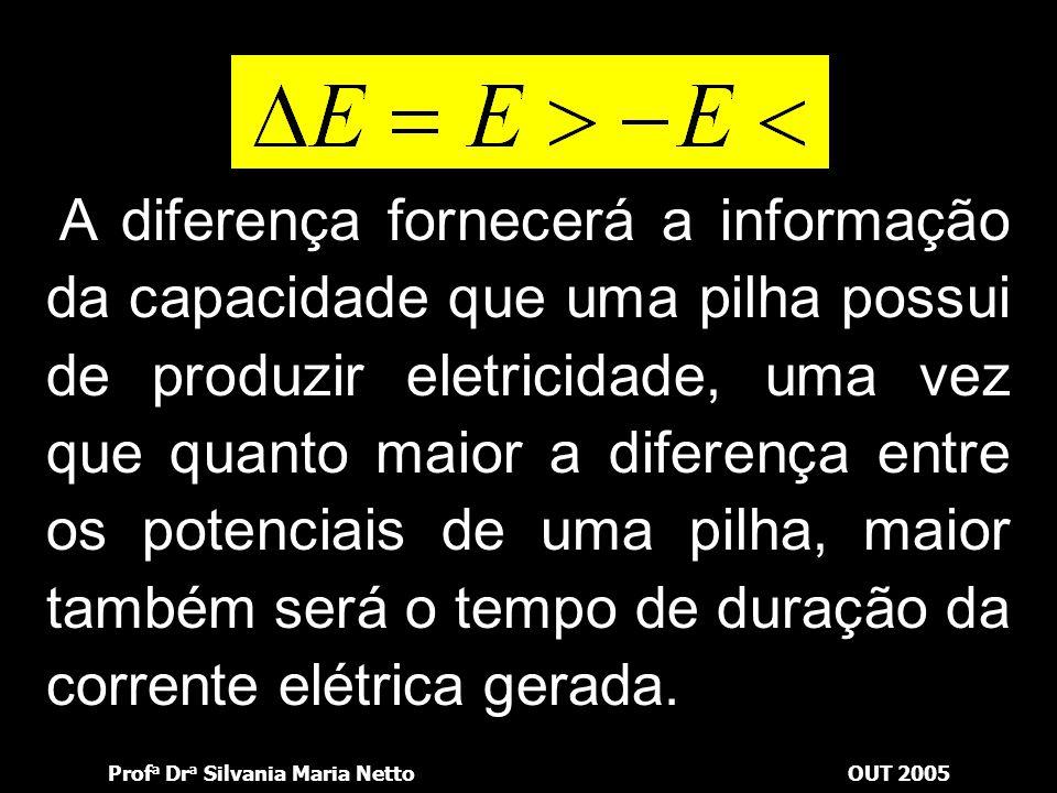 A diferença fornecerá a informação da capacidade que uma pilha possui de produzir eletricidade, uma vez que quanto maior a diferença entre os potenciais de uma pilha, maior também será o tempo de duração da corrente elétrica gerada.