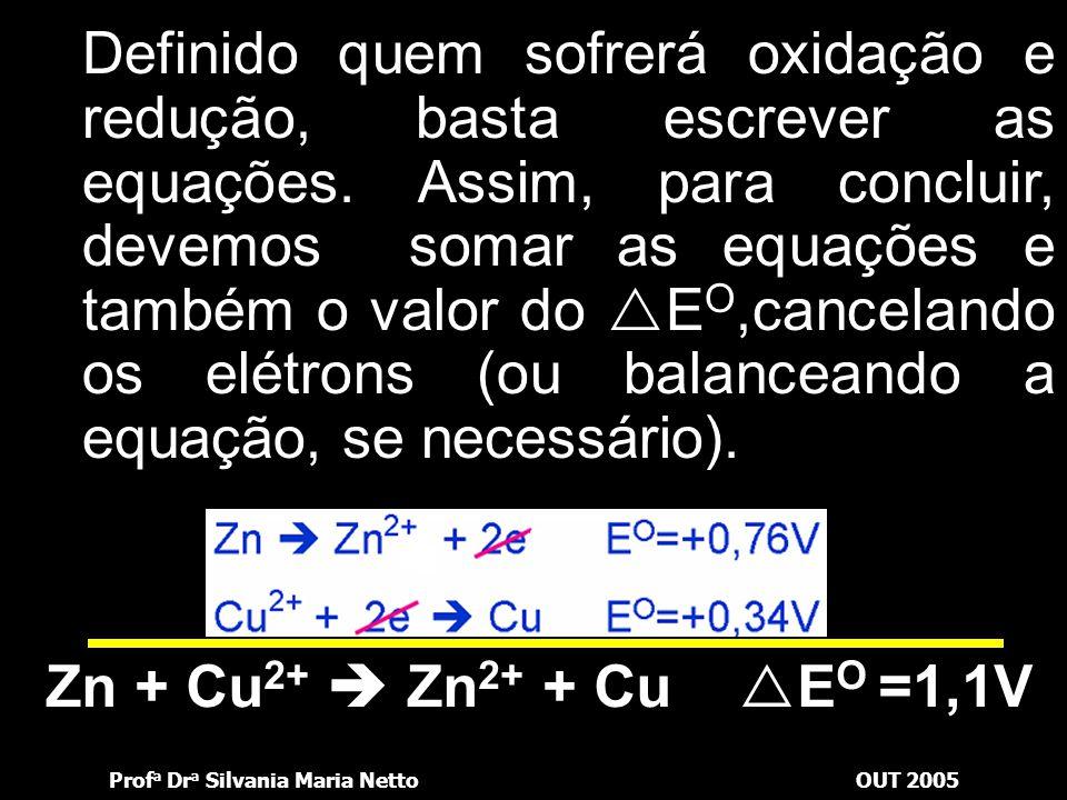 Definido quem sofrerá oxidação e redução, basta escrever as equações