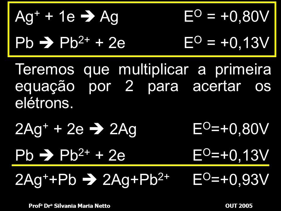 Ag+ + 1e  Ag EO = +0,80V Pb  Pb2+ + 2e EO = +0,13V. Teremos que multiplicar a primeira equação por 2 para acertar os elétrons.