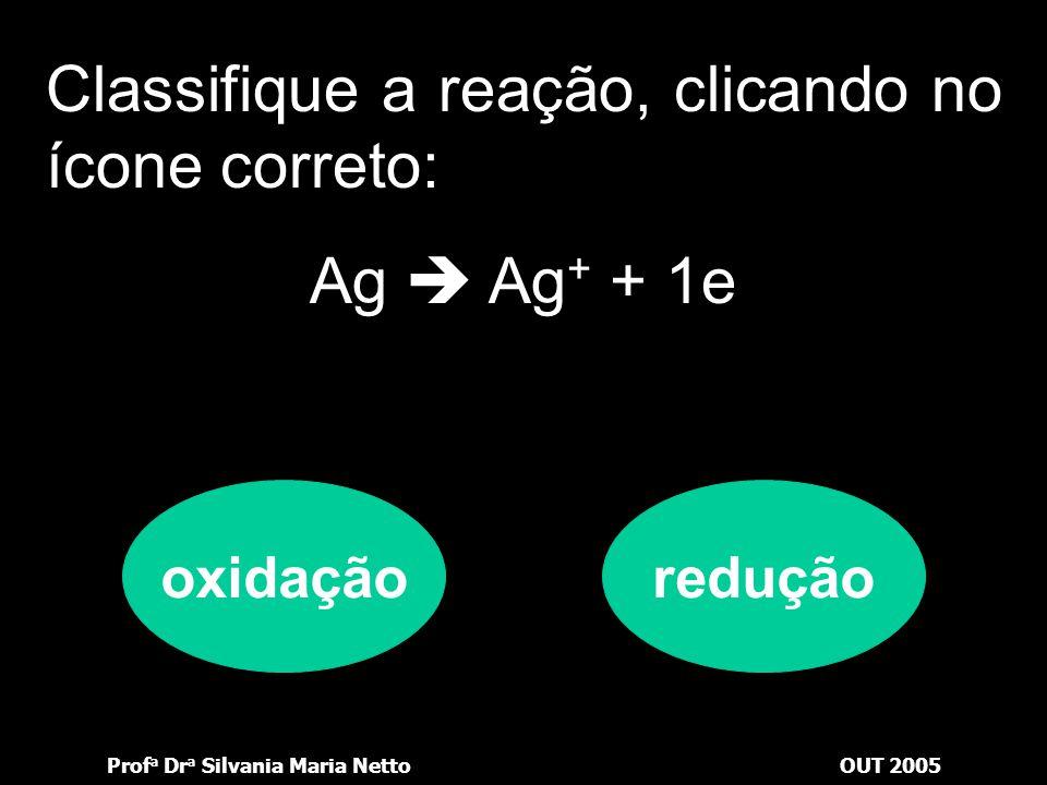 Classifique a reação, clicando no ícone correto: Ag  Ag+ + 1e