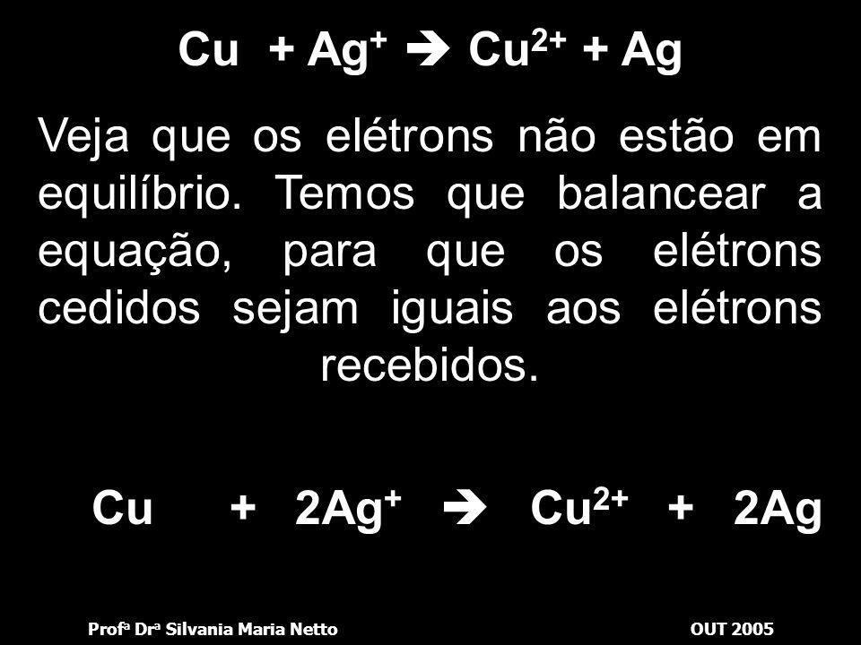 Cu + Ag+  Cu2+ + Ag