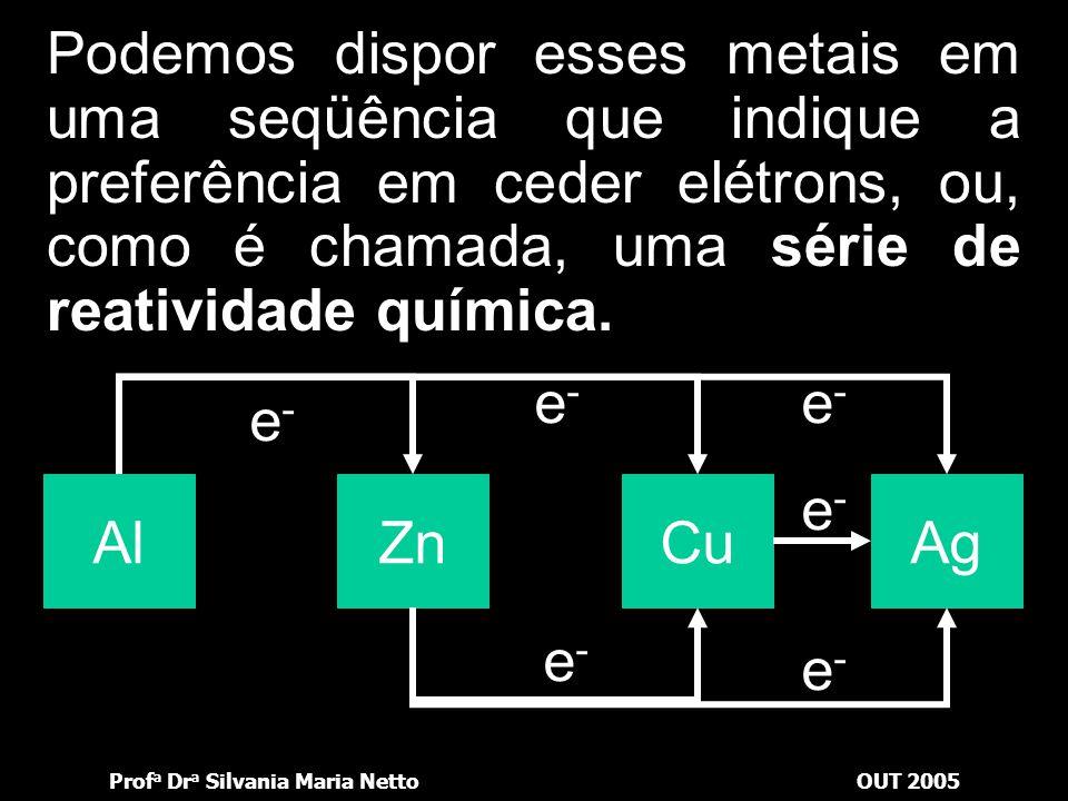 Podemos dispor esses metais em uma seqüência que indique a preferência em ceder elétrons, ou, como é chamada, uma série de reatividade química.