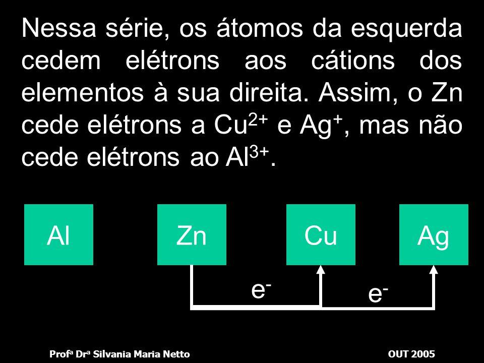 Nessa série, os átomos da esquerda cedem elétrons aos cátions dos elementos à sua direita. Assim, o Zn cede elétrons a Cu2+ e Ag+, mas não cede elétrons ao Al3+.